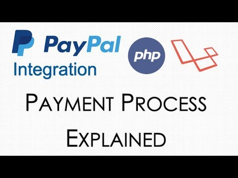 Paypal Payment Procedure