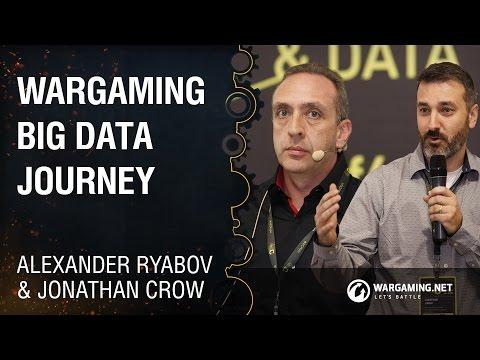 Wargaming Big Data Journey / Alexander Ryabov & Jonathan Crow / Wargaming [4C: Kyiv. 23/09/2016]