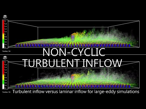Non-Cyclic Turbulent Inflow