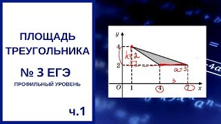 Площадь треугольника ч 1  № 3 ЕГЭ по математике профиль