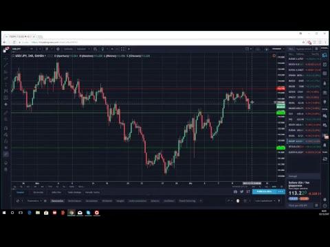 Analisi Forex Majors prima del FOMC e di Trump (13/12/2017)