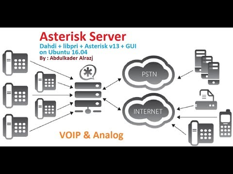 asterisk شرح تنصيب و تركيب سنترال | how to install asterisk dahdi libpri gui