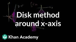 القرص الأسلوب حول محور x | تطبيقات التكامل المحدد | AP Calculus AB | أكاديمية خان