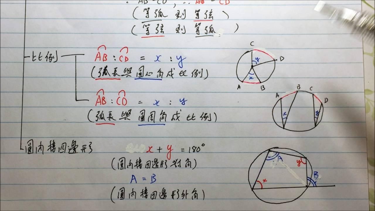 270日數學科摘星之旅_57中五數學_2圓的基本性質(一) - YouTube