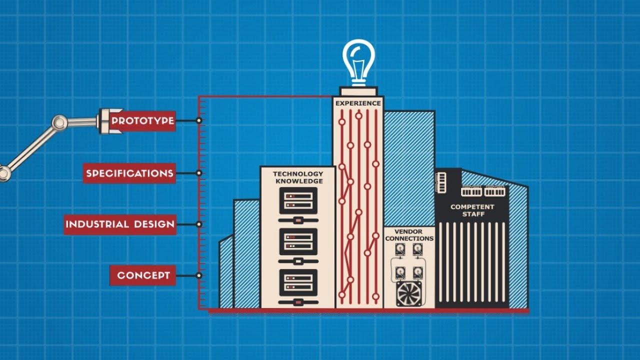 Electronics & Electrical Components | EPR Electronics News