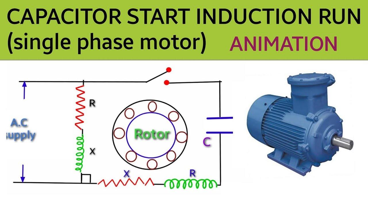 Phase induction start motor single Capacitor Start
