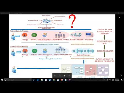 Business Analysis Demo_01-12-2017