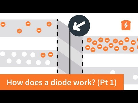 How does a diode work - the PN Junction (with animation)   Intermediate Electronics