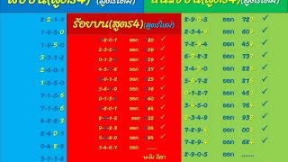 thailand lotto 3up htf full game tass tips 01 10 2016 by namohora formula hundredstensunits direct