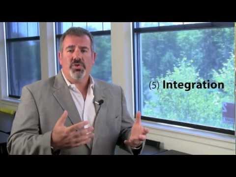 6-Step Marketing Audit