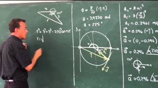 Clase 5: Partícula en una trayectoria circular