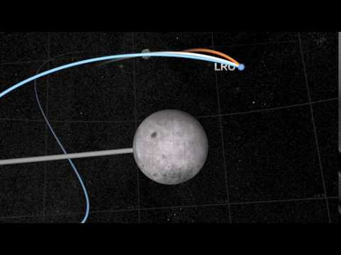 LRO Transition from Earth-Centered to Moon-Centered Coordinates