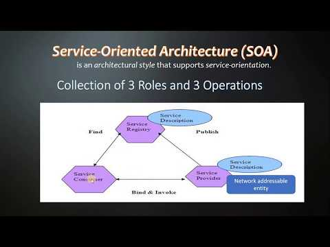 Service Oriented Architecture in Hindi [explained] | SOA in hindi | Web Services