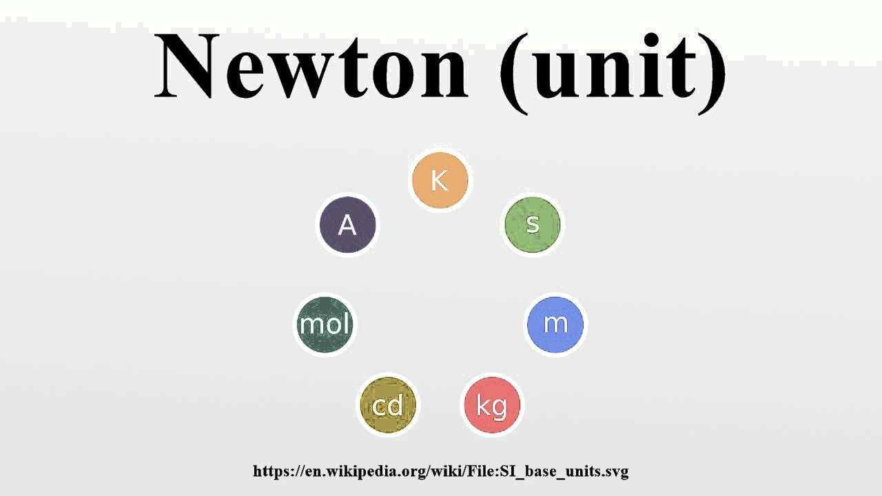 Newton (unit) - YouTub...
