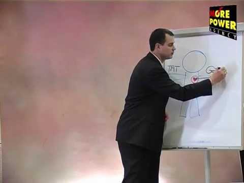 Körpersprache Hintergrund:  Tat-  & Gefühlshand. Elmar G. Arneitz