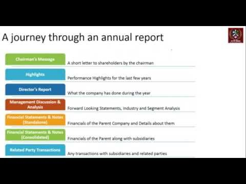 Introduction to Annual Reports