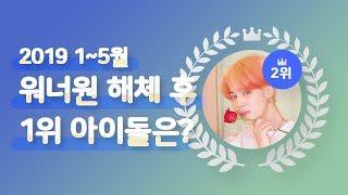 [1분정리] 워너원 해체 후 남자아이돌 1위는? 최애돌 2019년 1~5월 남자아이돌 순위 TOP10 | W…