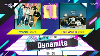 BTS(방탄소년단) win 1st place with 'DYNAMITE' on KBS Musi…