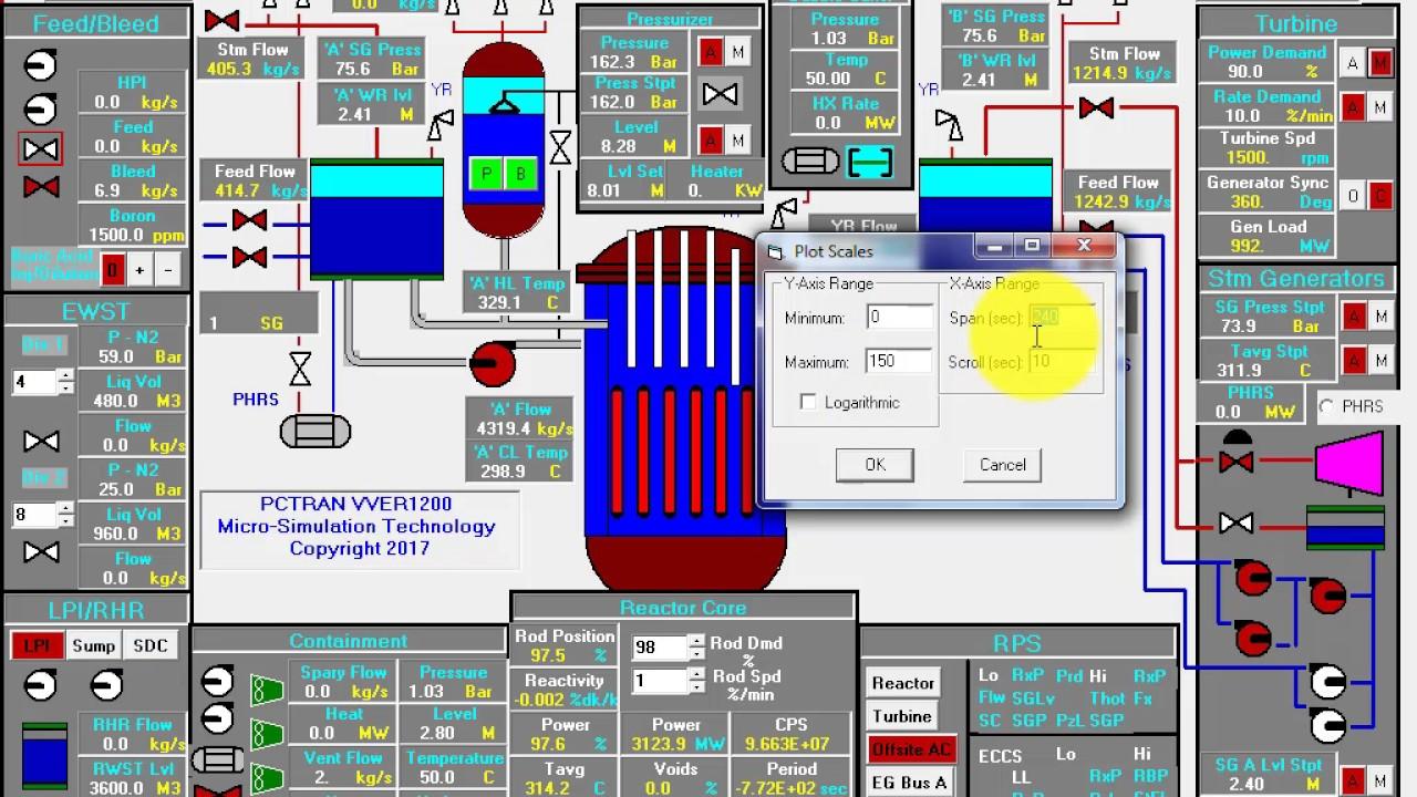 VVER1200 - The Russian VVER-12...