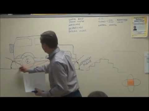 2013 Training - Robot 101 - Part 1