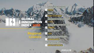 GII 2018: Regional Leaders Ranking