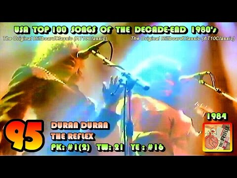 USA Top 100 Songs of Decade-End 80s , Eighties [HD 1080p]