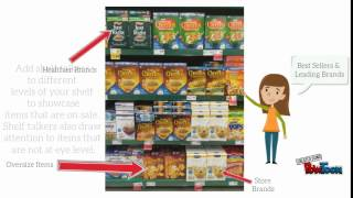 The Science of Supermarket Psychology