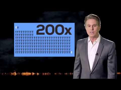 Racial Crime Statistics