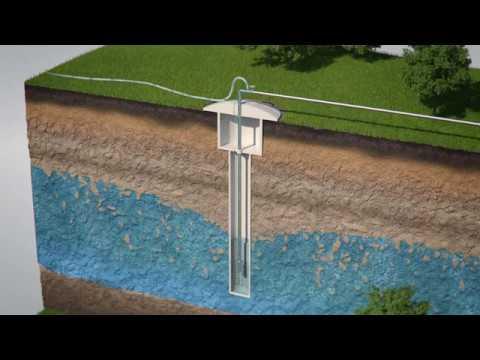 Brunnen Reinigen Anleitung.ökologische Brunnenreinigung Mit Wessoclean Aqua Typ 1 Deu Ger