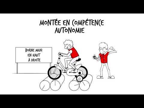 Vidéo MERCHANDISING