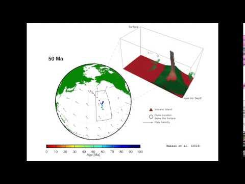 Hawaiian Plume motion in geodynamic models