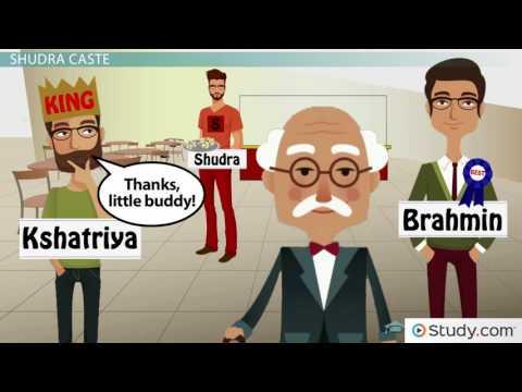 The Worst System Ever :- Hindu Caste System