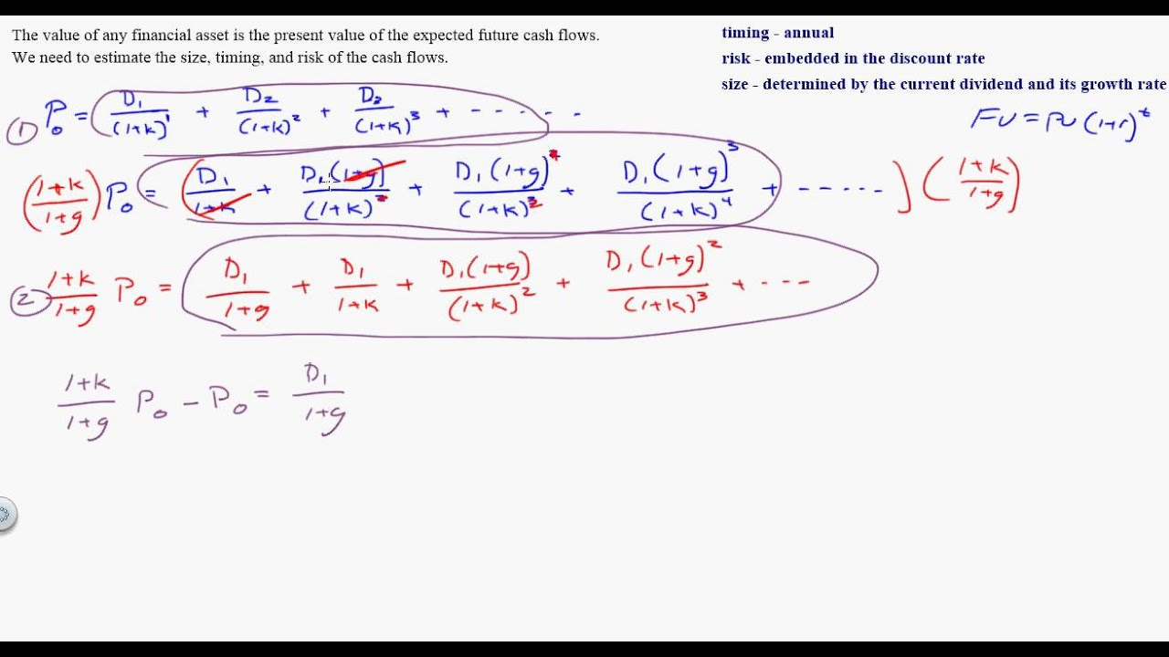 Ddm theory youtube ddm theory alramifo Image collections