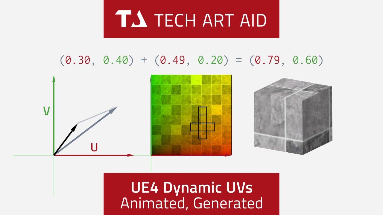 UE4: Dynamic Texture Coordinates (Animated, Generated UVs)