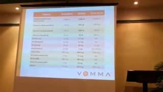 Poder Antioxidante Vemma Mangostán Con Lic Sara Gauna, Nutriologa