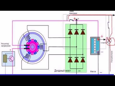 Как работает регулятор напряжения генератора автомобиля