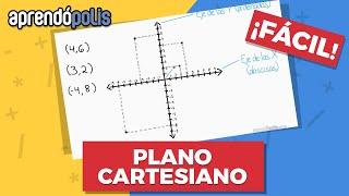 Video El plano cartesiano (intro y ubicación de puntos) download MP3, 3GP, MP4, WEBM, AVI, FLV Juli 2018