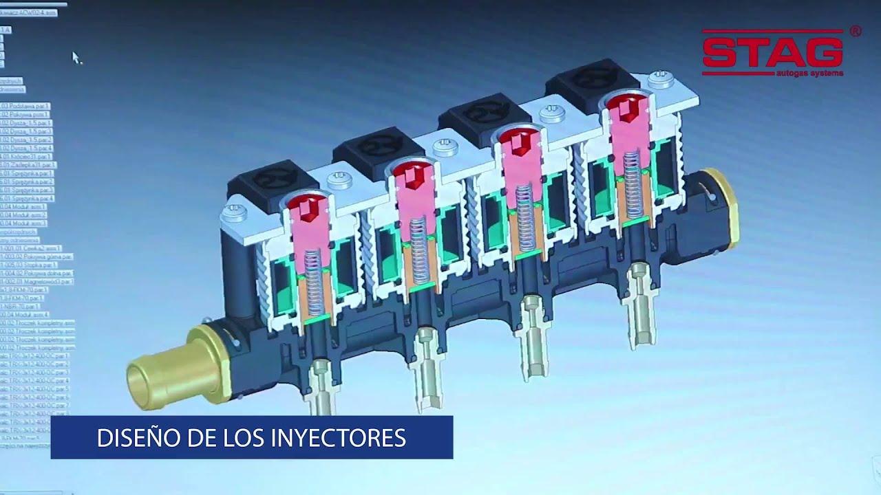 Inyectores De Gas Stag Ac W02    W03  La Perfecci U00f3n Est U00e1 En