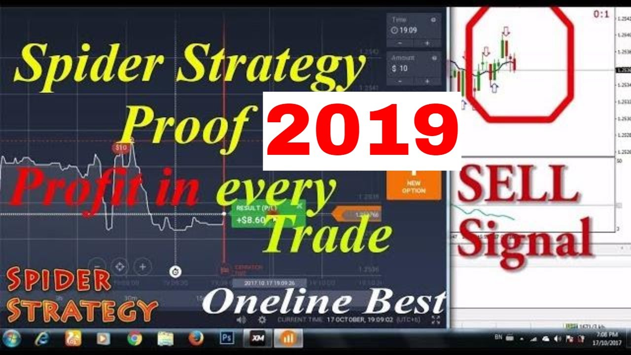 Trading binary options on thinkorswim