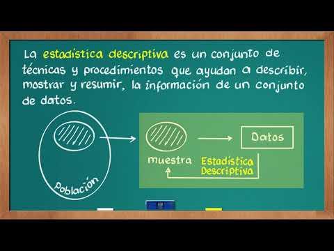 0398d Que Es La Estadistica Descriptiva Youtube