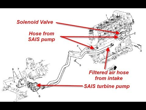 troubleshooting gm code p0410 - chevy trailblazer - secondary air injection  system