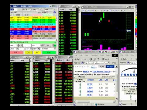 Free Stock Trading Course