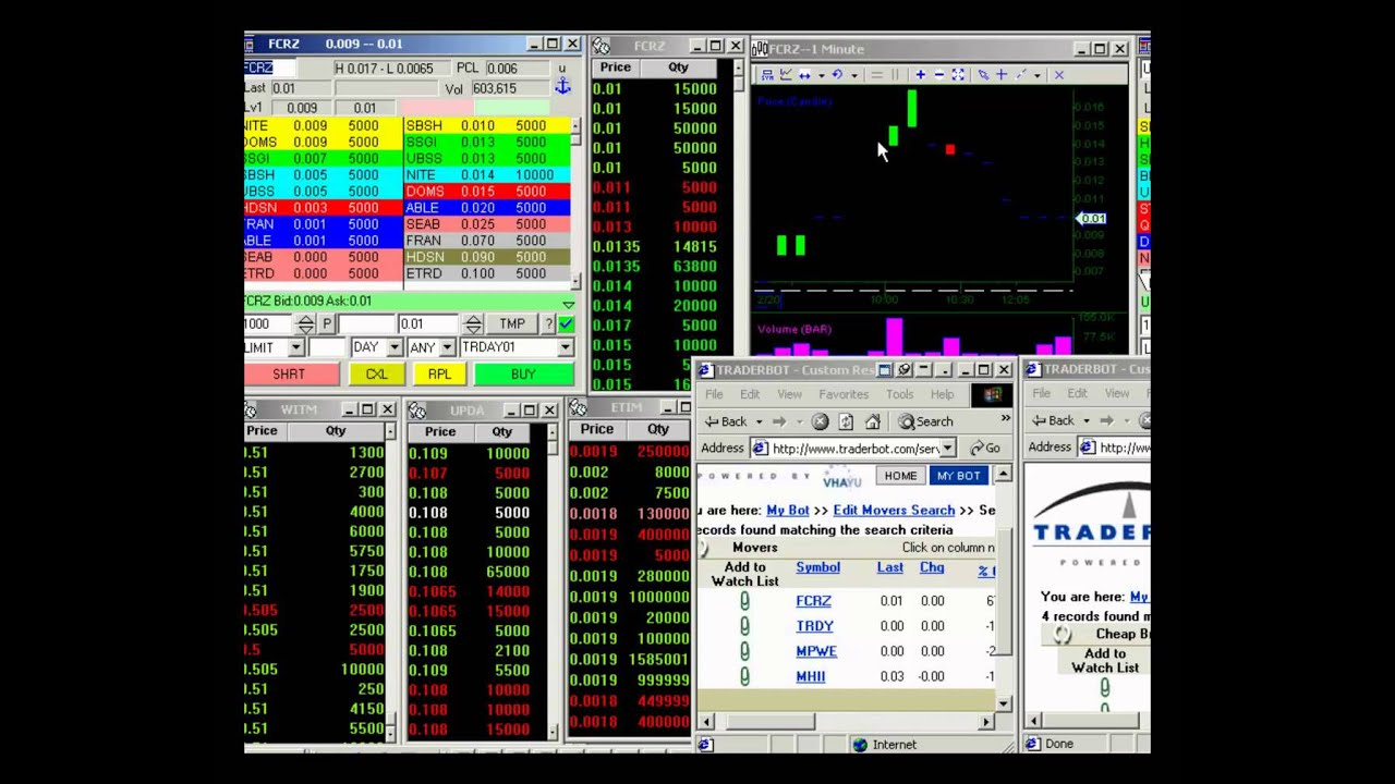 Importance of binary options trading signals live review 2015