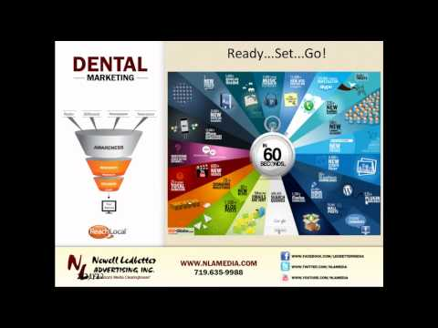Dental Marketing 101 - Is your Dental Practice ready for 2012