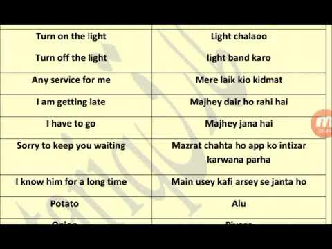 Simple Way to speak urdu ~ Learn Urdu Common vocabulary and phrases