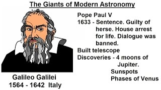 Astronomy - Ch. 4: History of Astronomy (12 of 16) The Giants of Astronomy:Galileo Galile
