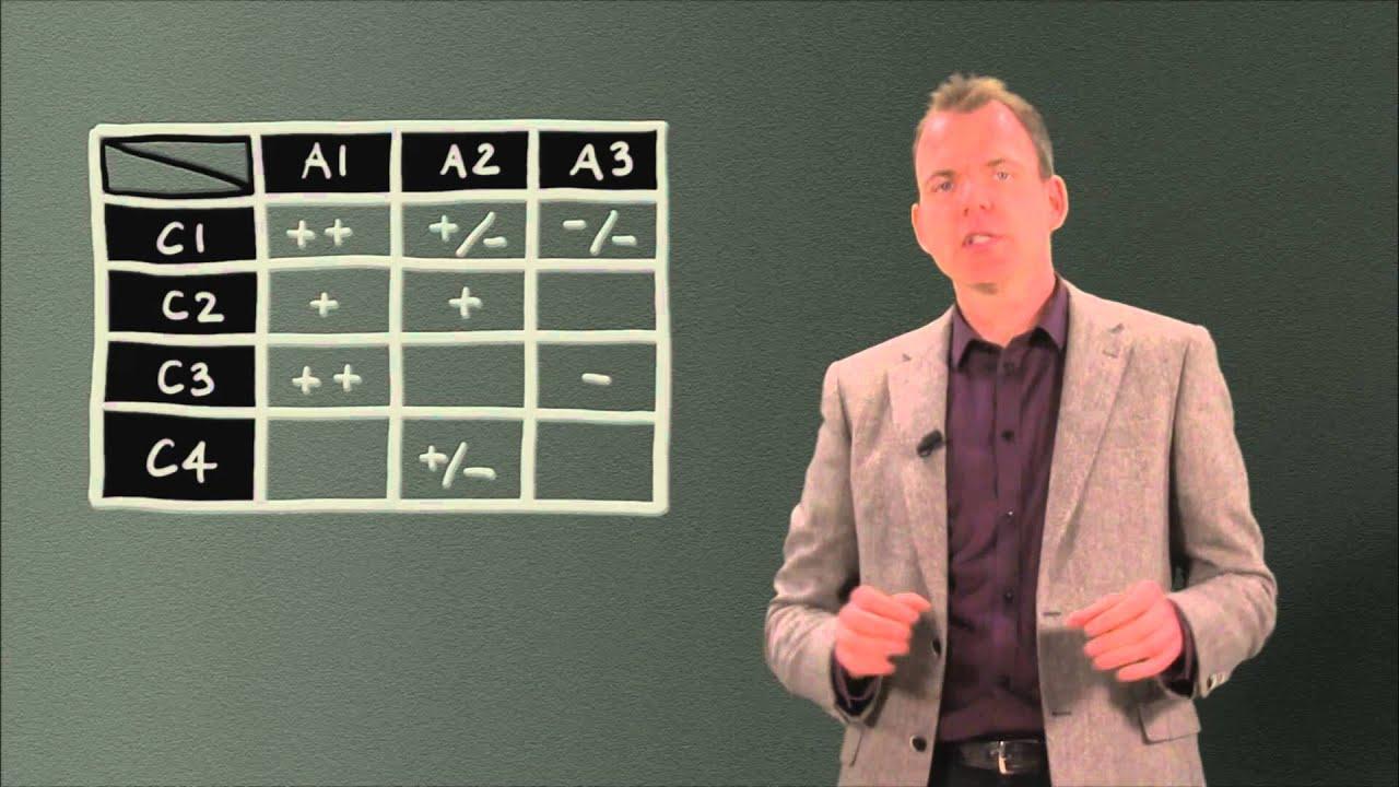 Creative Problem Solving   DelftX