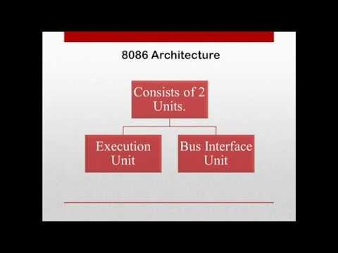 Introduction to Intel 8086 Microprocessor