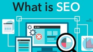 SEO Introduction in English Part  1