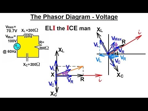 how to find phasor i